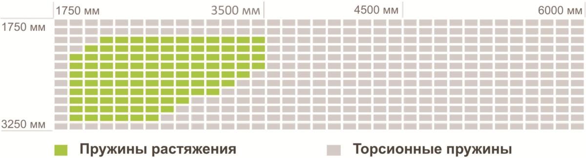 Размеры гаражных ворот Prestige АЛЮТЕХ